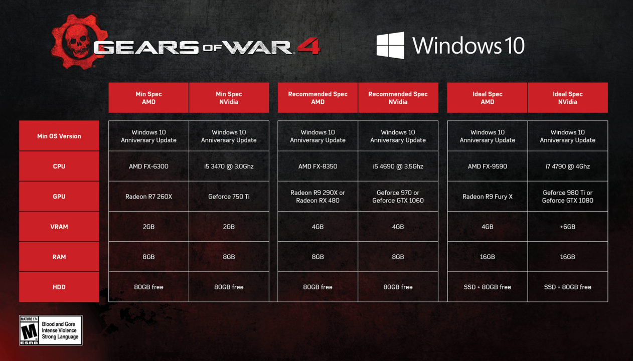 gears-of-war-4-pc-specs